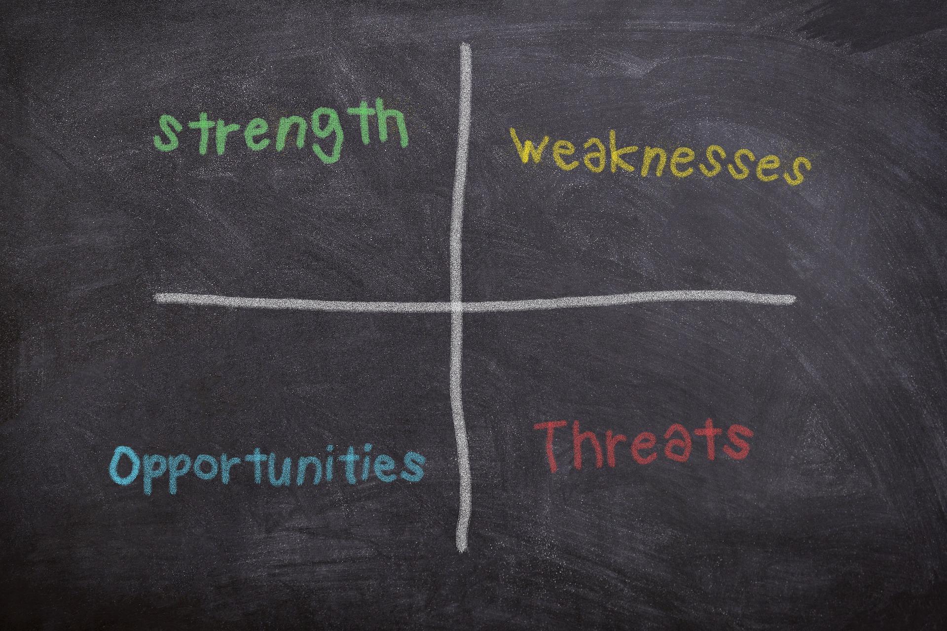 Dyslexie en een SWOT-analyse